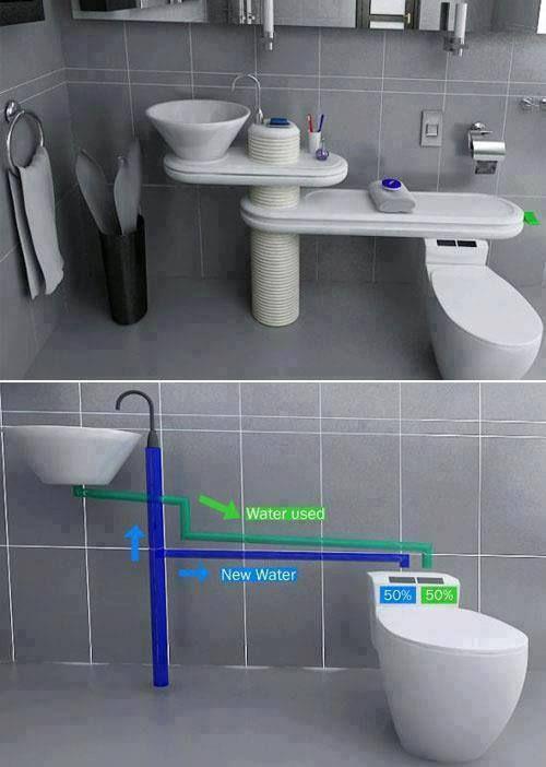 Lavabo Recicla Agua.Sistema Para Reutilizar El Agua Del Lavamanos En El