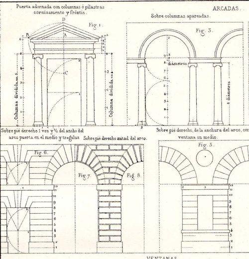 Doors arcades windows architectural drawing vignola for Architectural detail drawings