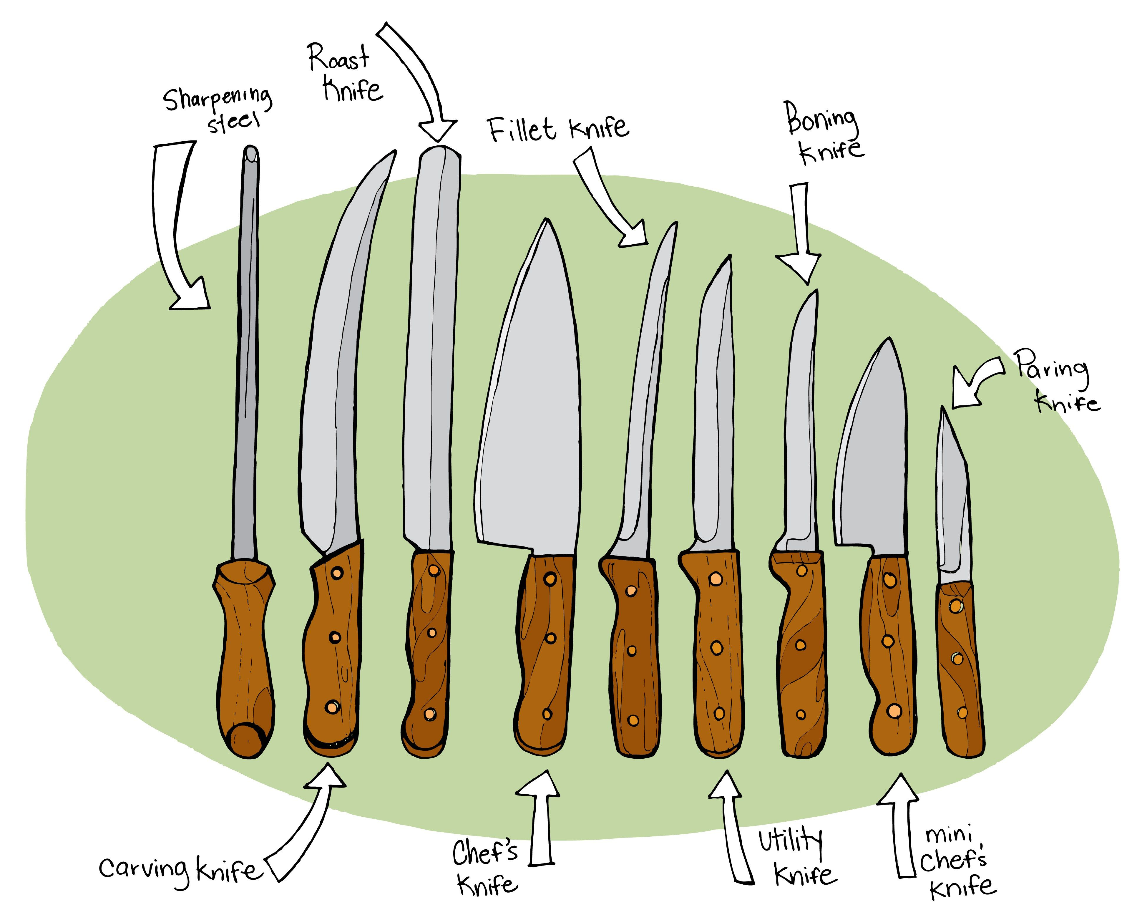 carving knife largest curved knife carving knife kitchen devils carving knife inches kitchen devils