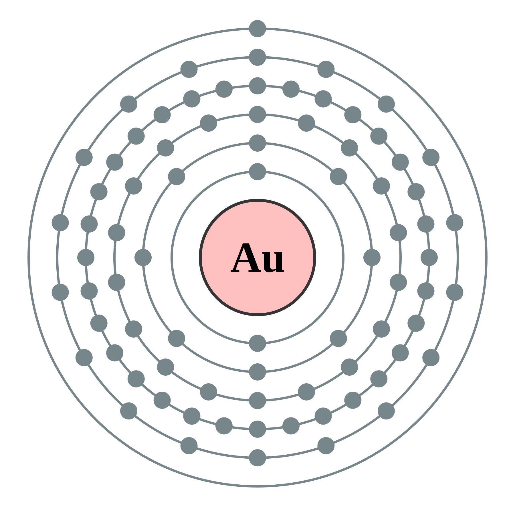 This is pure gold Electron configuration, Atom diagram