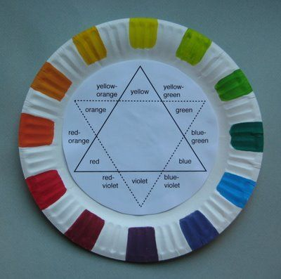 TeachKidsArt Create Your Own Color Wheel