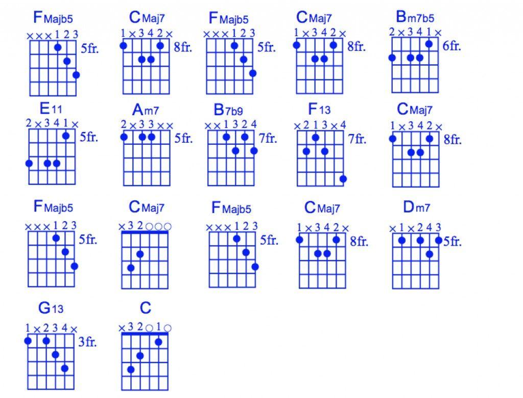 Jazz Guitar Lessons  U2022 Moon River Chord Melody  U2022 Rhythm