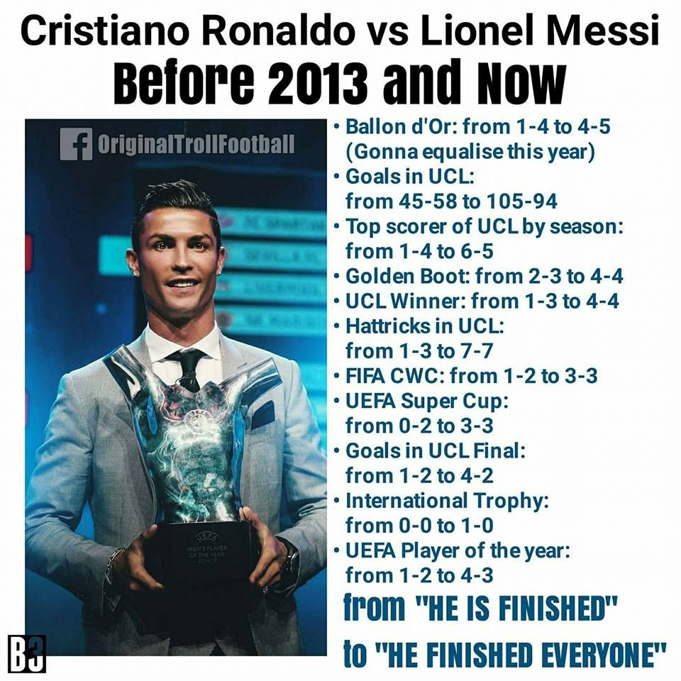 Ronaldo 8 football predictions