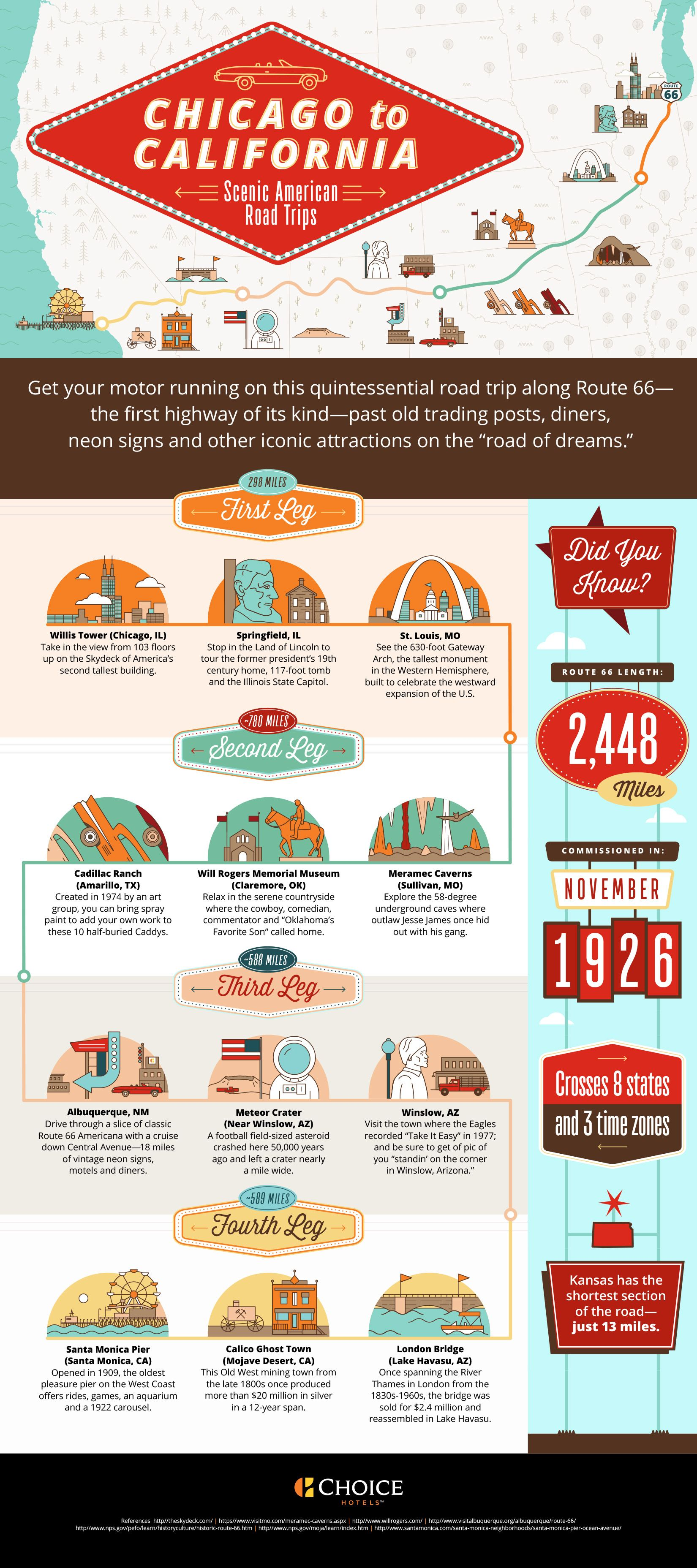 Scenic American Road Trips Chicago To California Route 66 Travel Choice Hotels