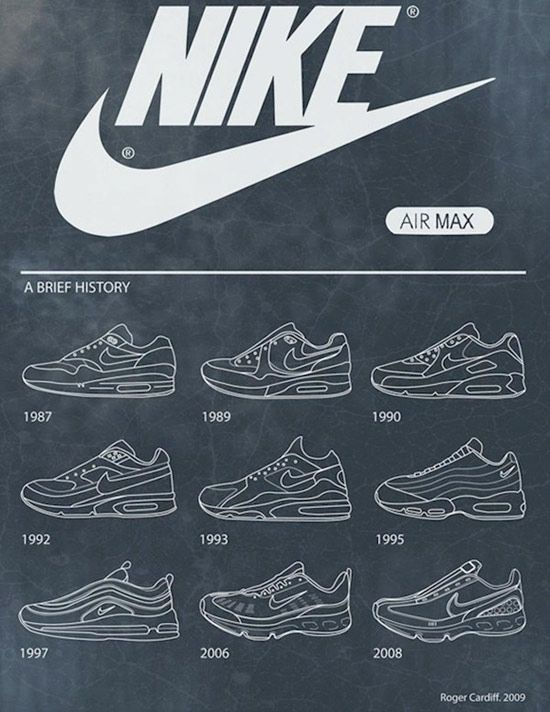 a61138358efa airmax 穿搭!! Nike ...