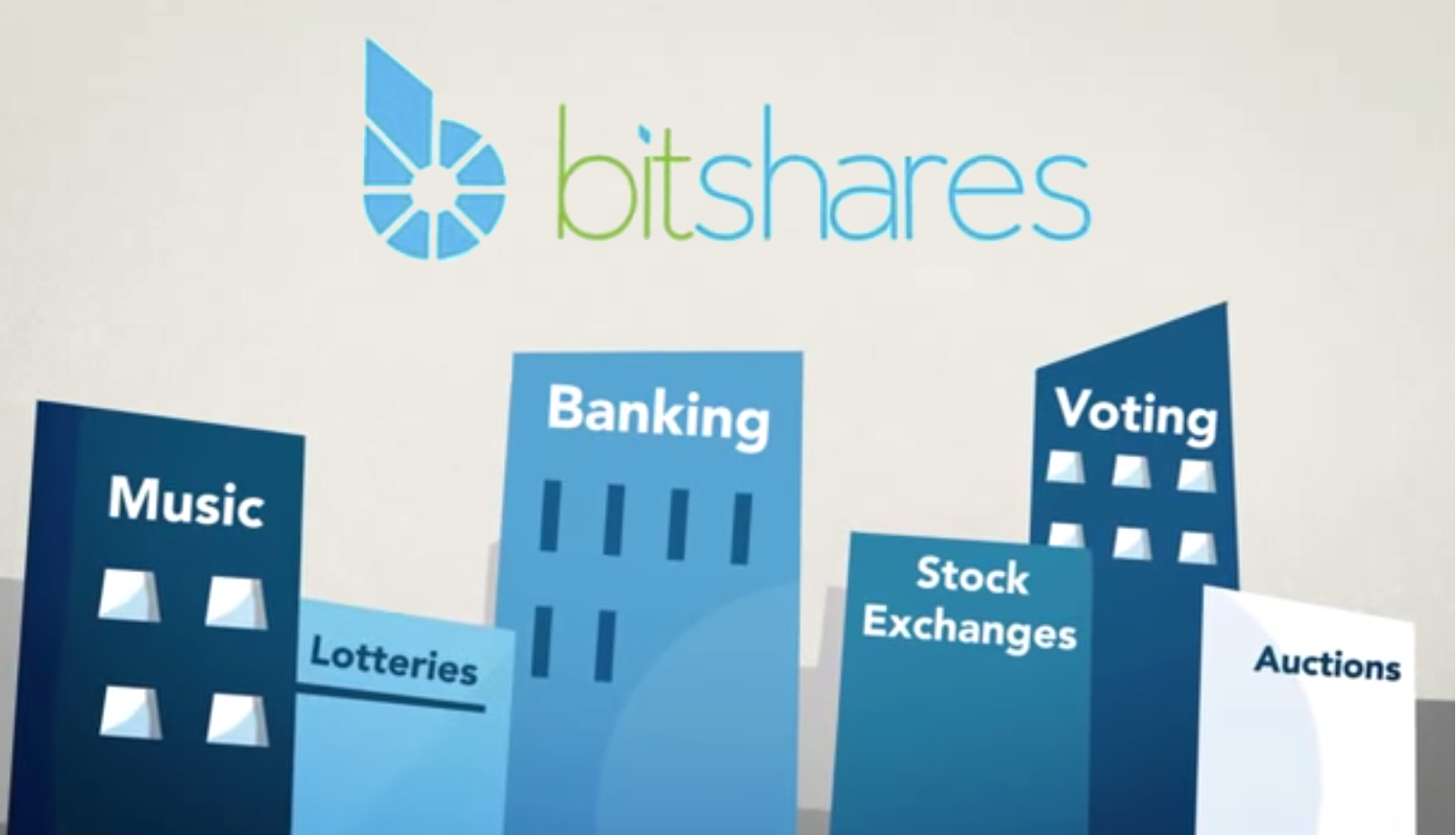 bitshares - Google Search
