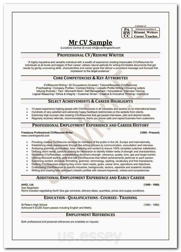 Resume Writer Jobs Freelance Editing Jobs  Essay Examples Essay Writer And Academic