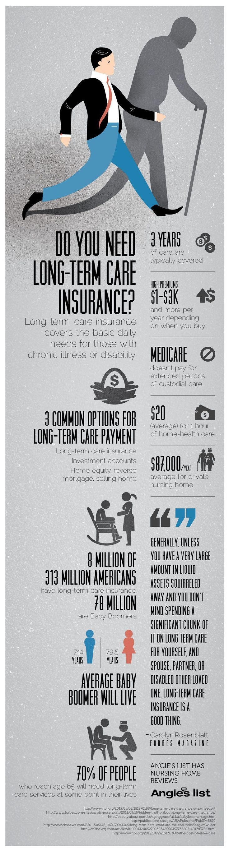 Long Term Care Insurance Quotes Pleasing Infographic Do You Need Longterm Care Insurance  Long Term