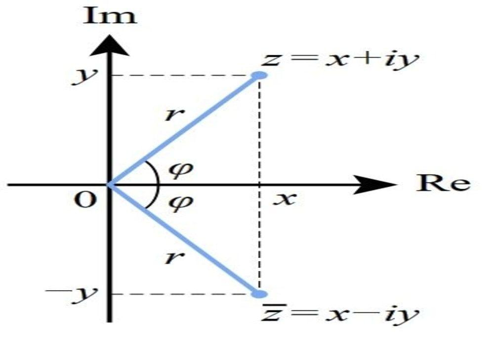 Rumus Bilangan Kompleks Contoh Soal Dan Jawaban Matematika Belajar
