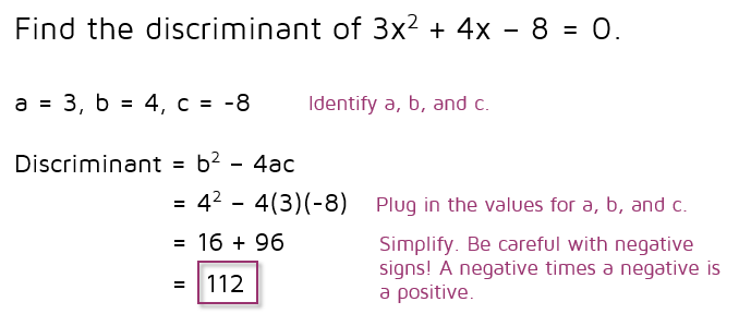 The Discriminant Quadratic Formula Quadratics Quadratic Equation