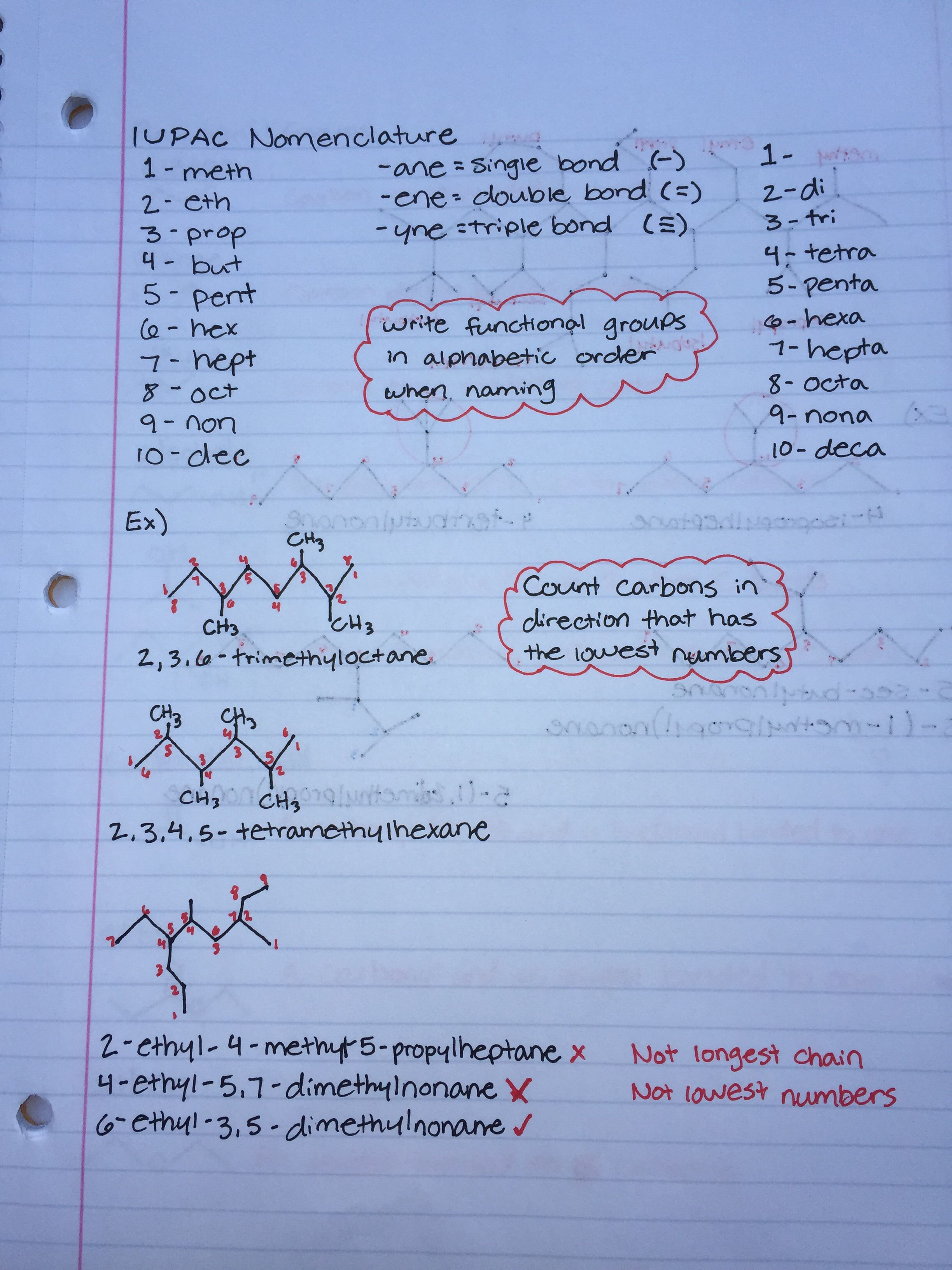 IUPAC Nomenclature Organic Chemistry for naming compounds #chemistry
