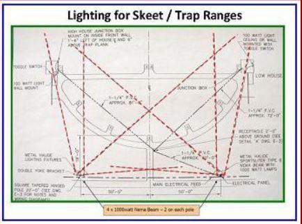 Shooting Range Plans - Indoor Shooting Range Drawings - Free