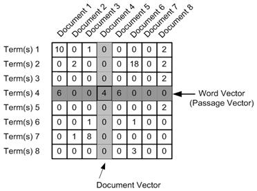 Document Clustering with Python   Python   Python