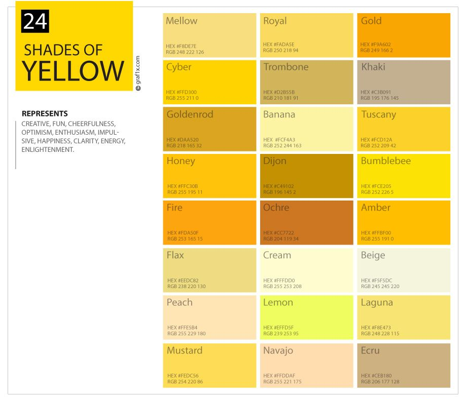 Shades Of Yellow Color Palette Chart Swatches Color Palette Yellow Shades Of Yellow Color Color Psychology