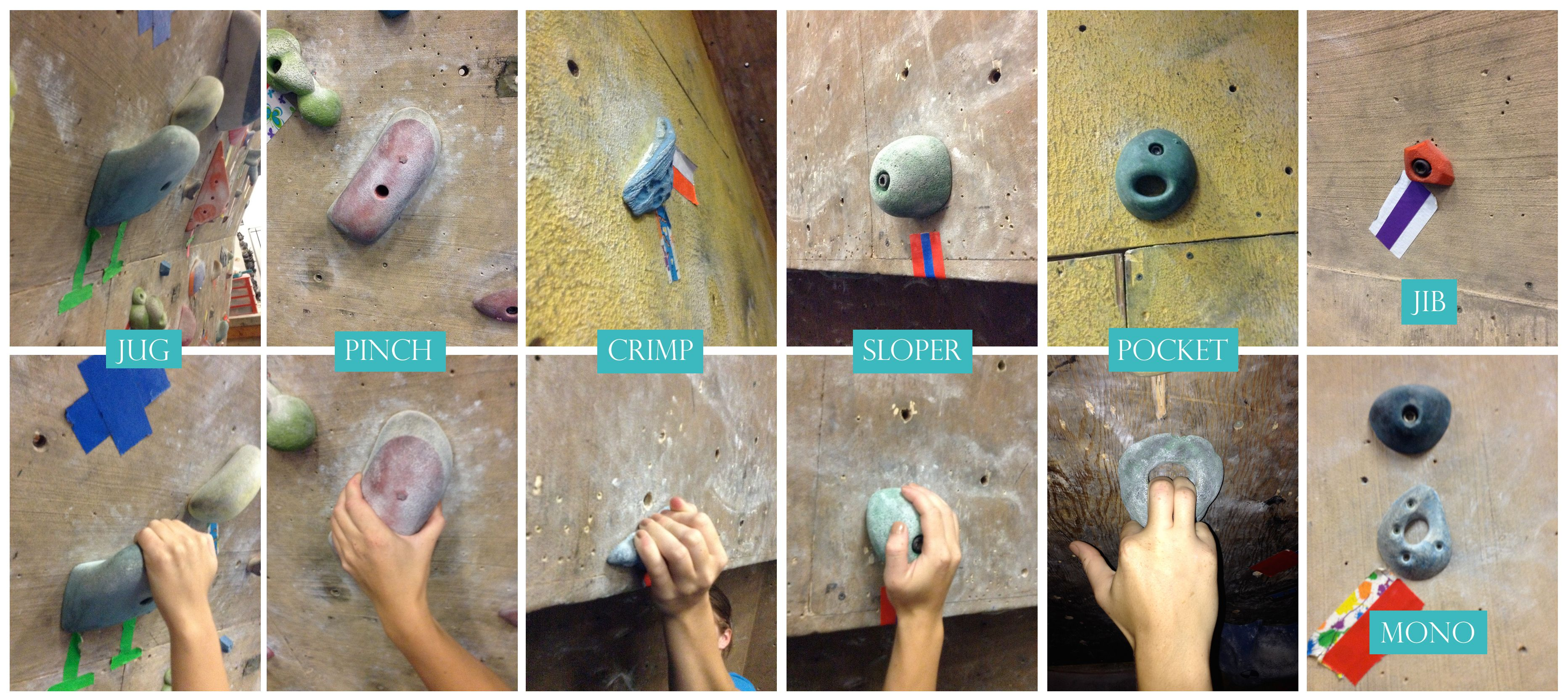 Types of holds - Libertyville has mostly jugs; Foglia has ...
