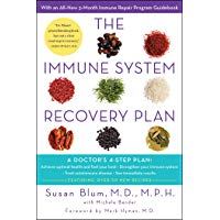 Amazon Best Sellers: Best Thyroid Conditions
