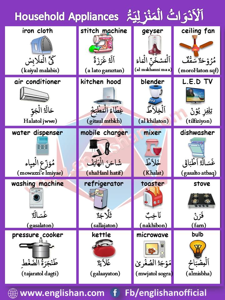 Household Appliances Vocabulary In Arabic And English Arabic Language English Language Learning Grammar Learn Arabic Language