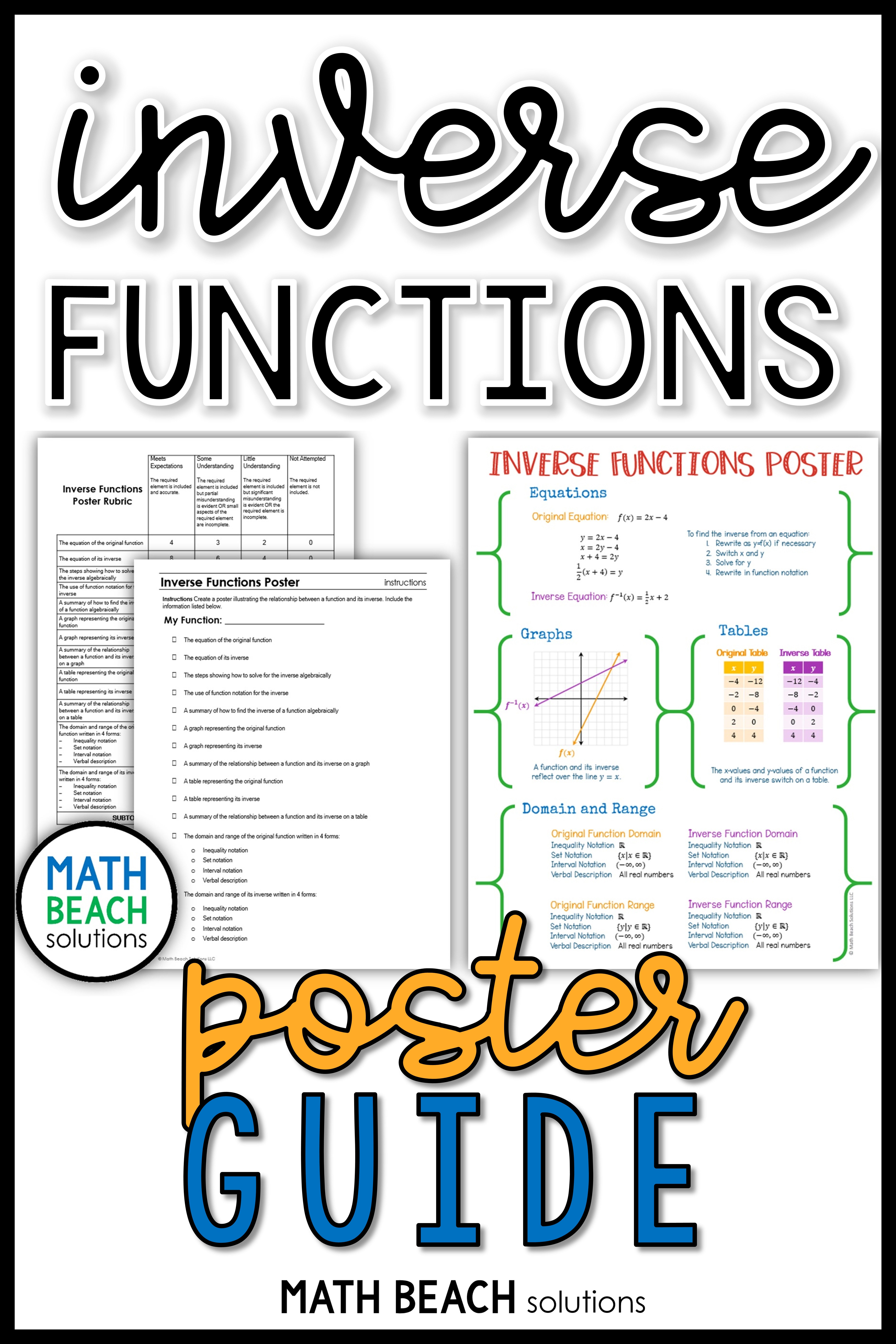 Inverse Functions Poster Activity Guide With Images