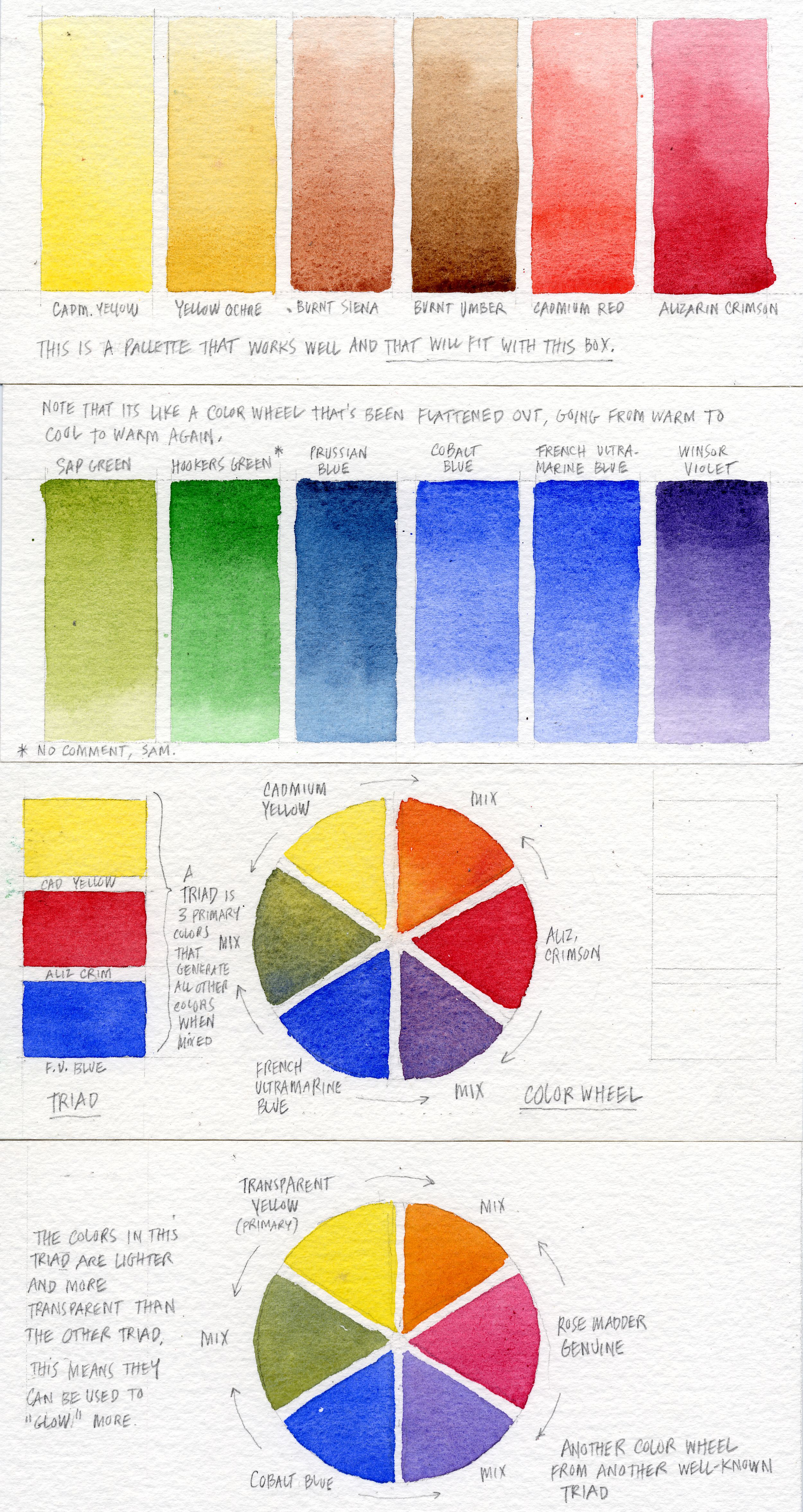 Wc Book 3a Palette Overview Jpg Painting Mood Watercolor