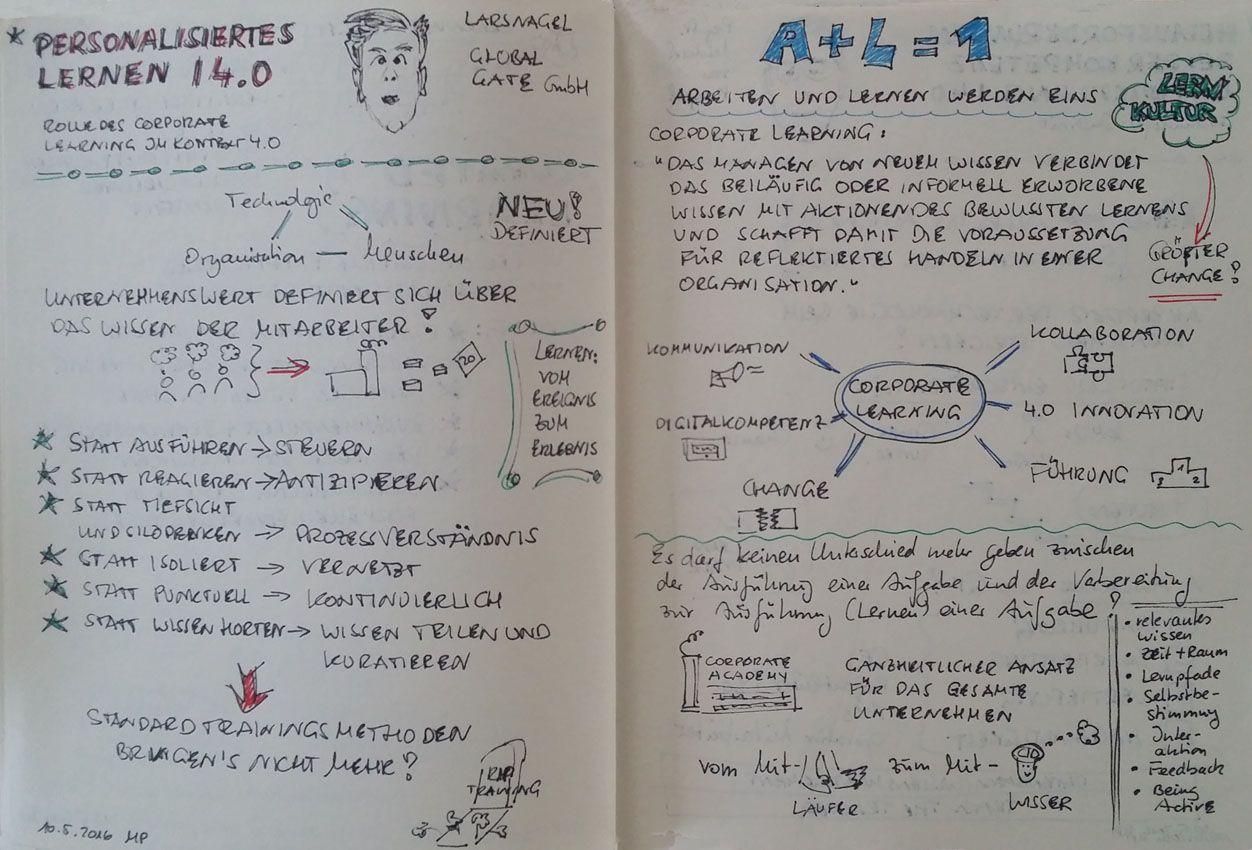 Hands on Industrie 4.0 Sketchnote des Beitrages von Lars Nagel ...