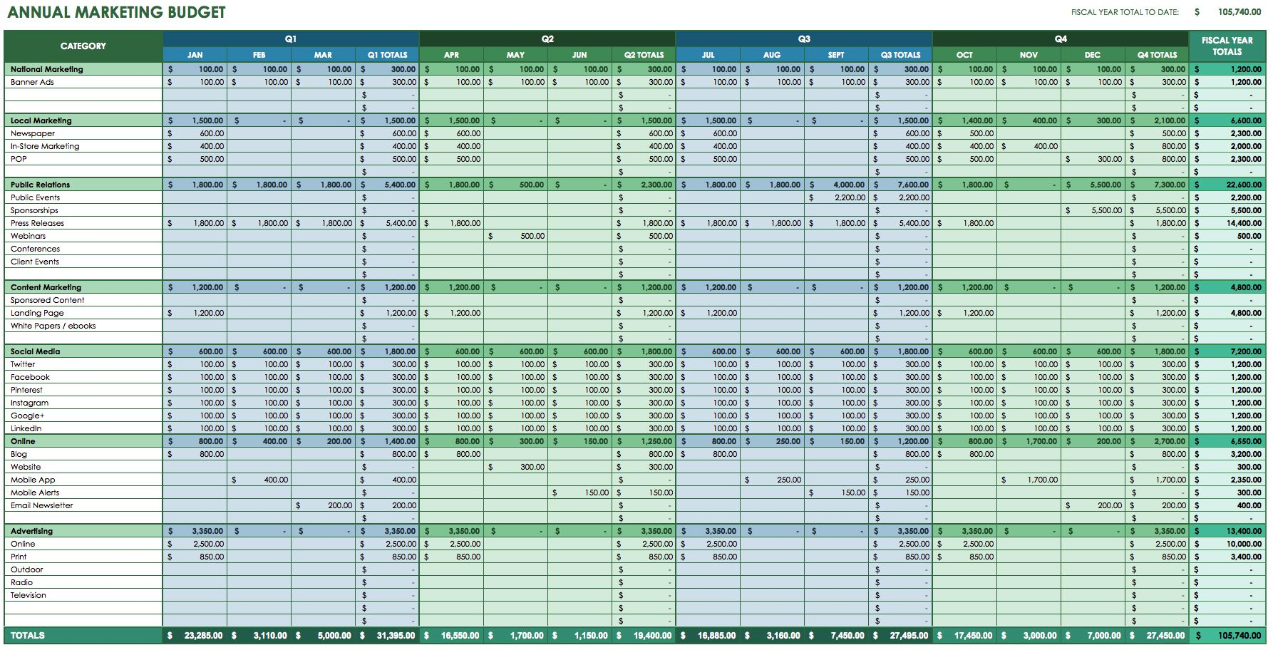 Annual Marketing Budget Template  Marketing Budget