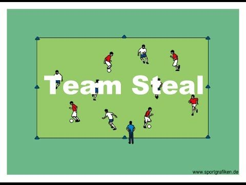 Basic Youth Soccer Dribbling Drills For U12 Youtube Futebol