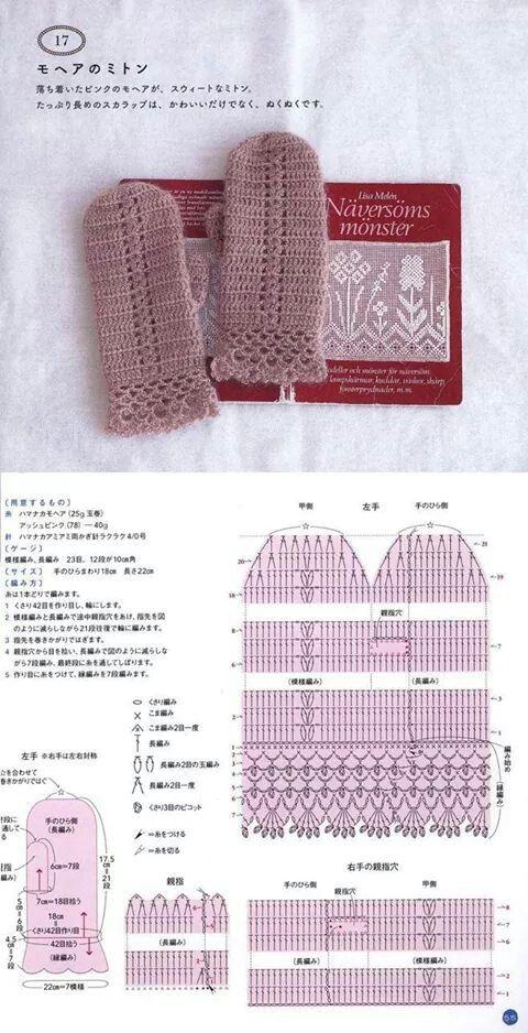 Manoplas | Crochet y Amigurumis | Pinterest