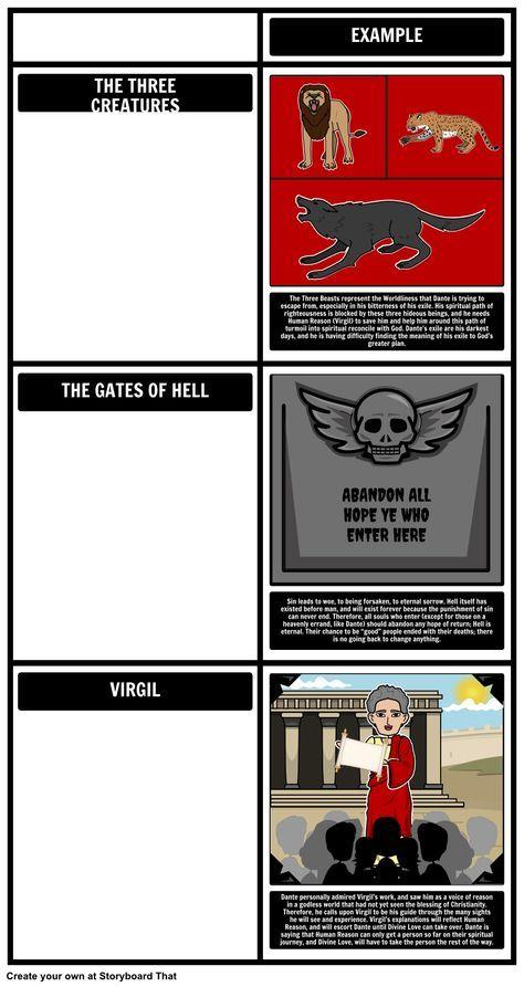dante's inferno essay topics