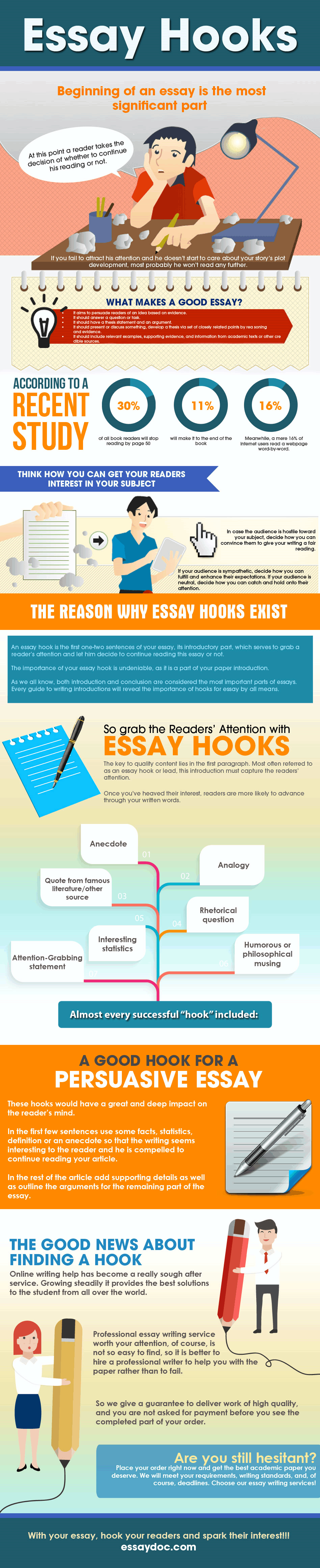 essay hooks infographic thesis statement hooks and critical essay to get