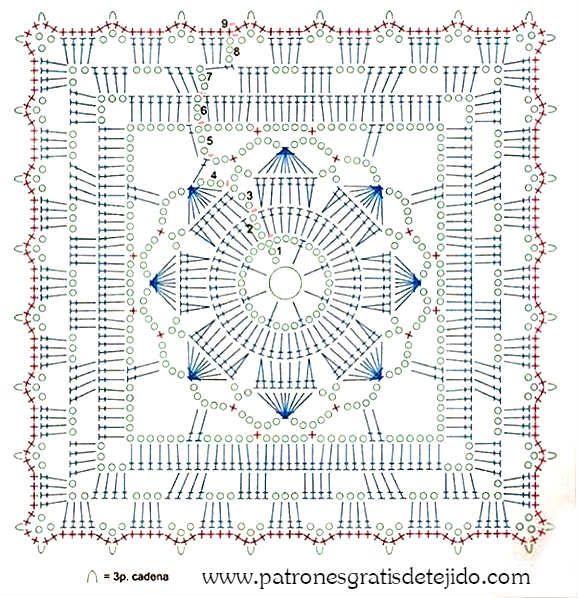 Patrón de cuadro crochet para usar en bolero   Tejido   Pinterest ...