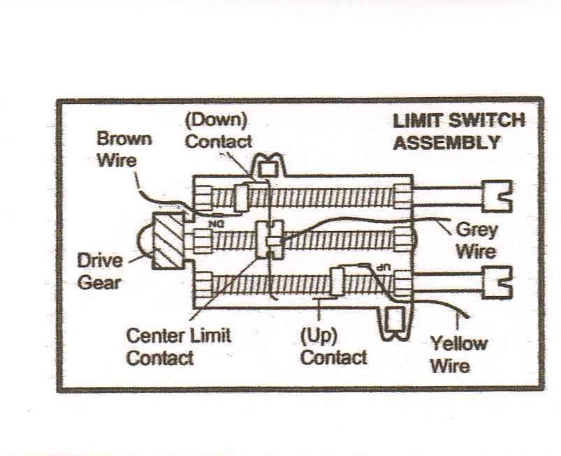How To Reset Garage Door Opener Limit Switches Diy The Garage Door Opener Point Of Confinement Switch Tells The Engin Garage Door Opener Garage Doors Switches