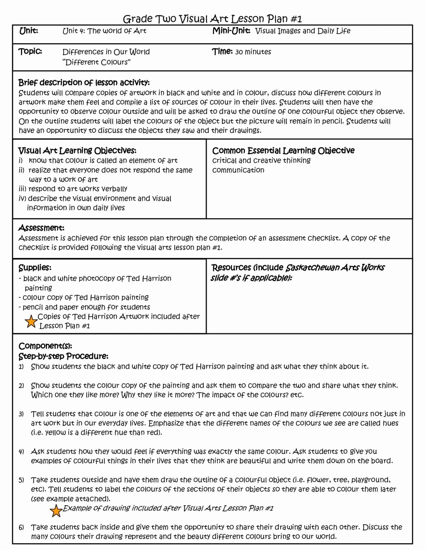 5 Step Lesson Plan Template Luxury 020 Mini Unit Lesson Plan Template Writers Format Is Plans Visual Art Lessons Lesson Plan Templates Art Lesson Plans