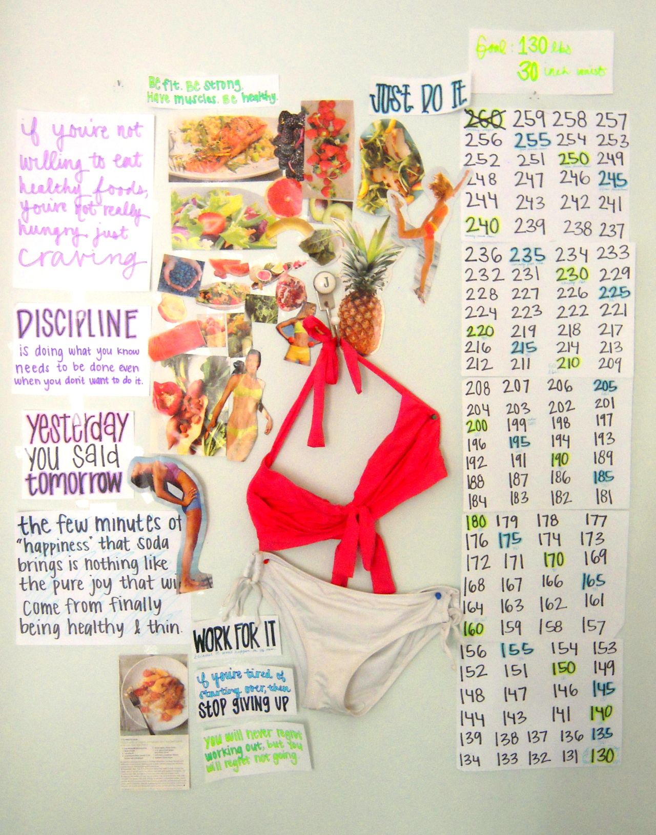 Weight Loss Motivation Shrine... Pretty cool. It's so helpful for me to see what I'm working towards every single day... I may have to make a workout motivation wall.
