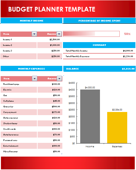 Budget Planner Template  Wordstemplates    Budget