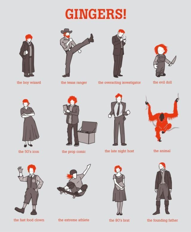 Gingers finally explained in an easy to reference infographic