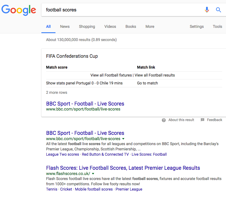 The Most Massive Seo Copywriting Guide To Make Your Traffic Soar Copywriting Seo Football Results