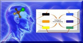 Mind Mapping Software Blog