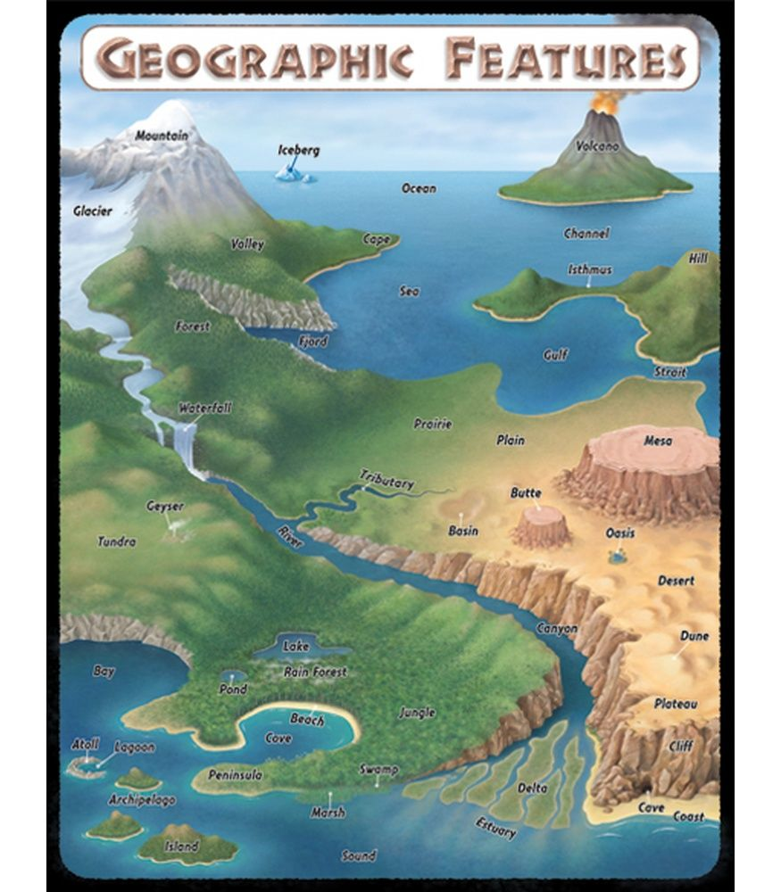 Geographic Features Chart - Carson Dellosa Publishing ... on cultural features on a map, human features on a map, geographical map of ancient greece, fundamental plane, geographically accurate world map, geographical features water, earth map, extreme environment, geographical features sweden, geographical features on a island, geographical world map, us geographical map, island map,