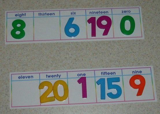 Math Centers, Kindergarten | followpics.co | school | Pinterest ...