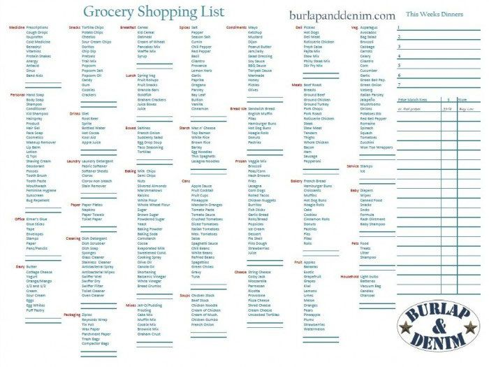 Grocery Shopping the Easy Way Instead of writing a new list every - free printable grocery shopping list template