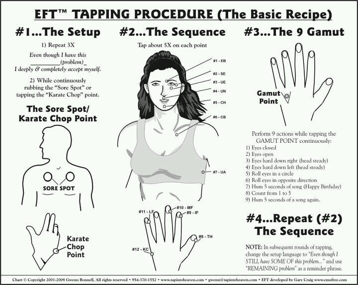 Eft Tapping Procedure Eft Tapping Emotional Freedom Technique