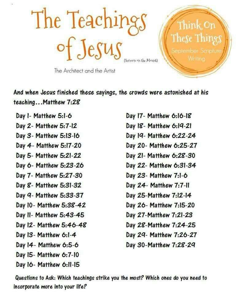 Pin by jackie castiglioni on Bible Scripture writing