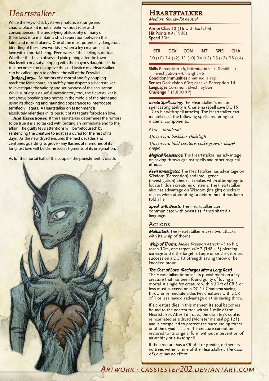 Pin by Carlos-Avery Swan on homebrew monsters in 2019 | Dnd