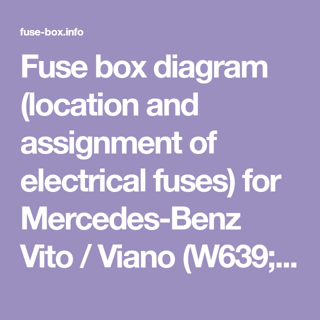 Fuse Box Diagram  Location And Assignment Of Electrical