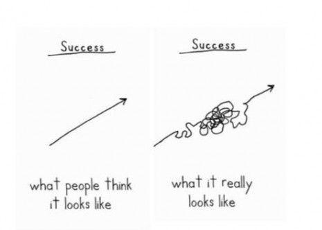 CARTOON: De waarheid over het pad naar succes