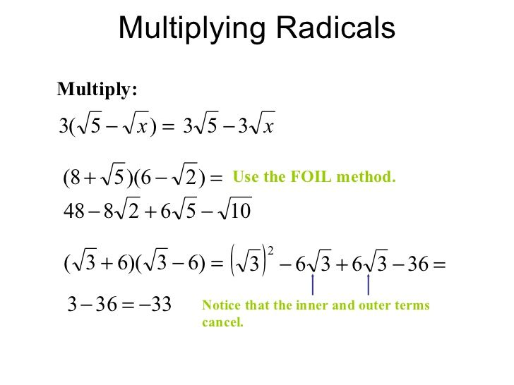 Algebraic Expression Equation Difference Google Search Radical Expressions Persuasive Writing Prompts Simplifying Rational Expressions