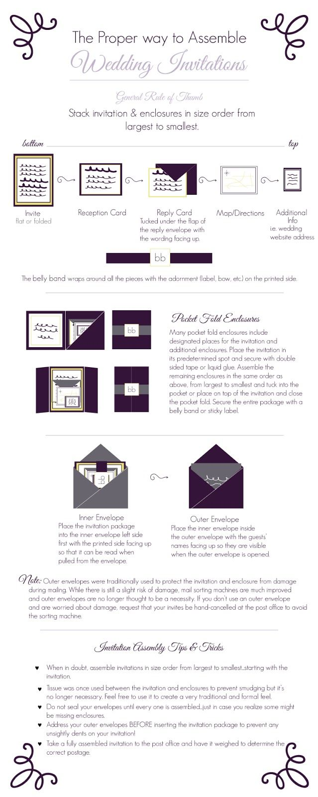 The Proper Way To Assemble Wedding Invitations FREE PRINTABLE