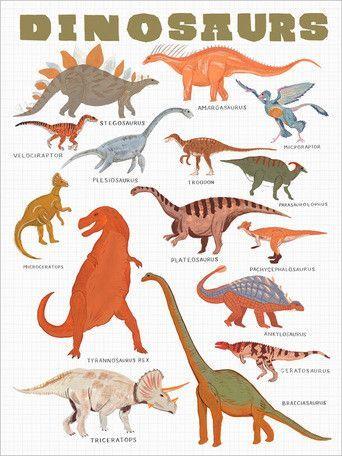 Dinosaur Canvas Art | boys room | Pinterest