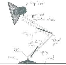 Ceiling Light Light Fixture Parts Google Search Pixar Lamp Pixar Roller Design