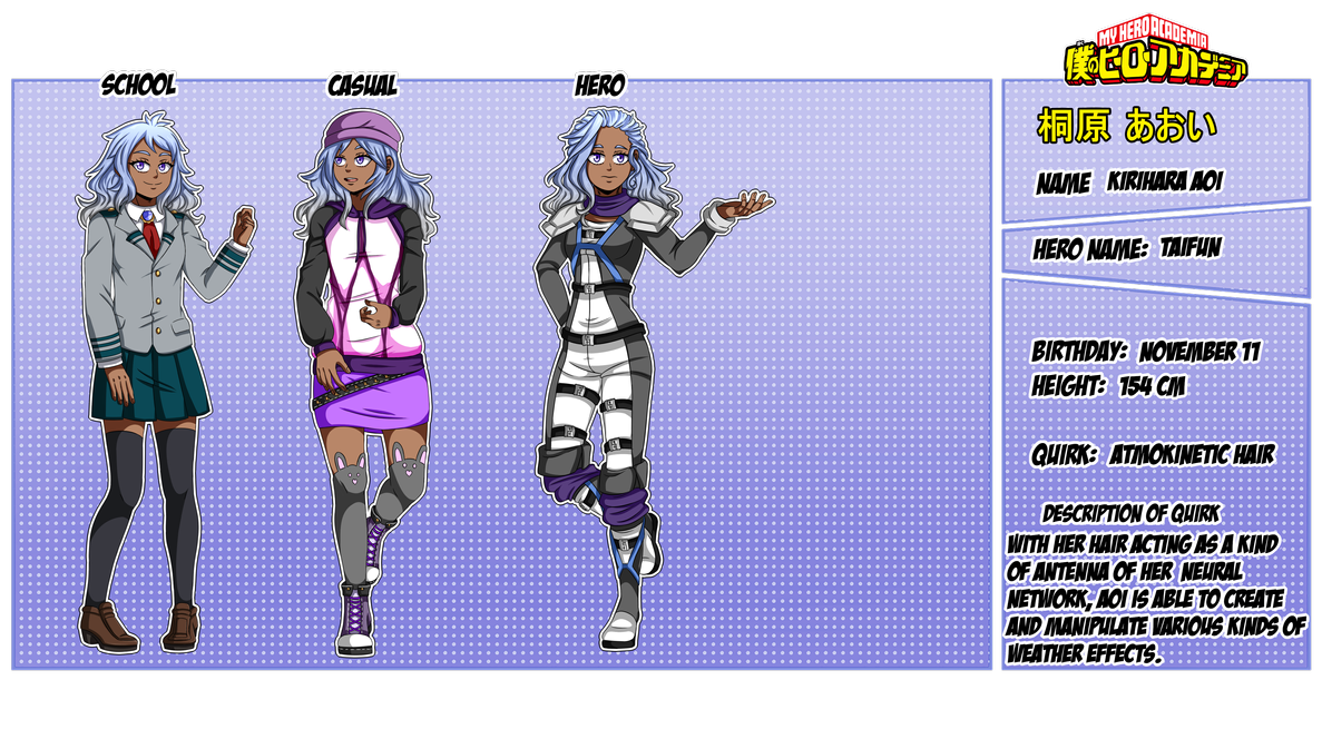 Bnha Kirihara Aoi Reference Sheet By Schizobeania On Deviantart In 2020 Black Anime Characters Character Design Hero Academia Characters